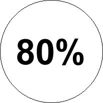 80% d'activité à fin mai pour l'économie française