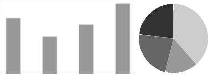 modele-graph